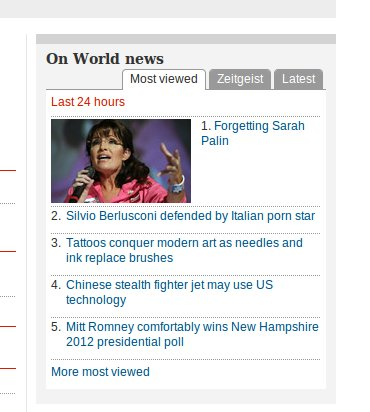 The story about ignoring Sarah Palin in the media is the top viewed item in Guardian World